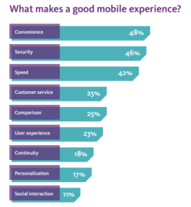 What makes a good mobile experience