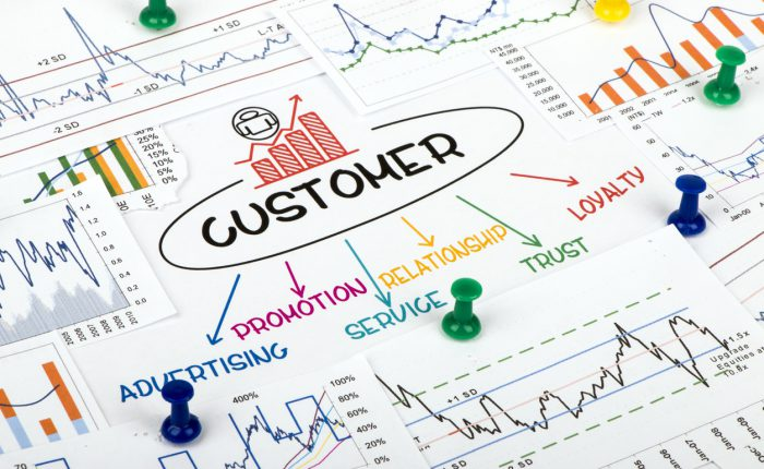 Customer Marketing Data