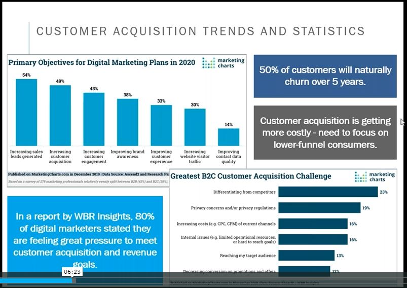 Customer Acquisition Webinar