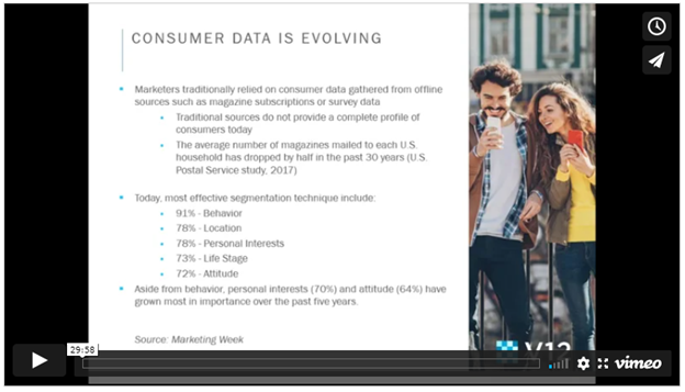 Consumer Marketing Data
