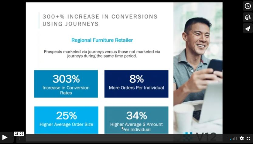 Customer Journey Webinar