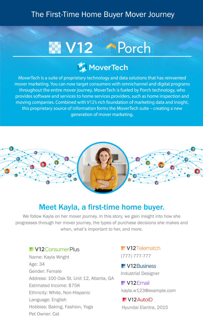 first-time-home-buyer-mover-marketing-1-01