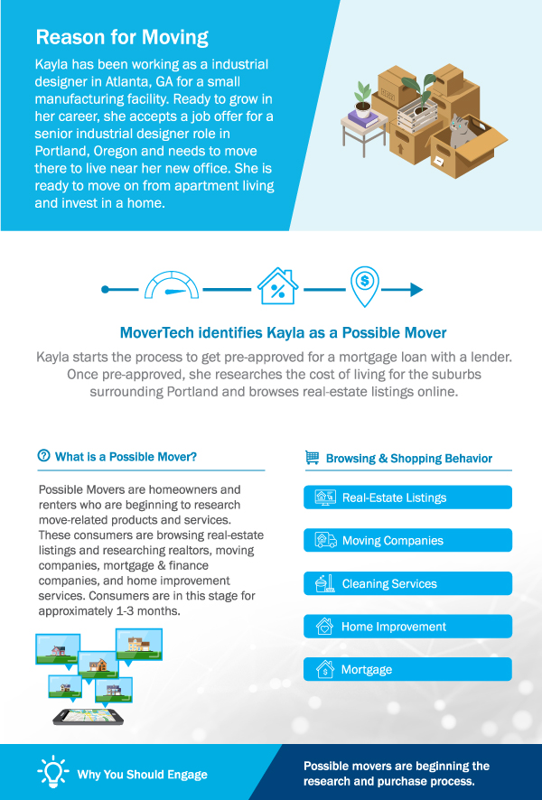 first-time-home-buyer-mover-marketing-2