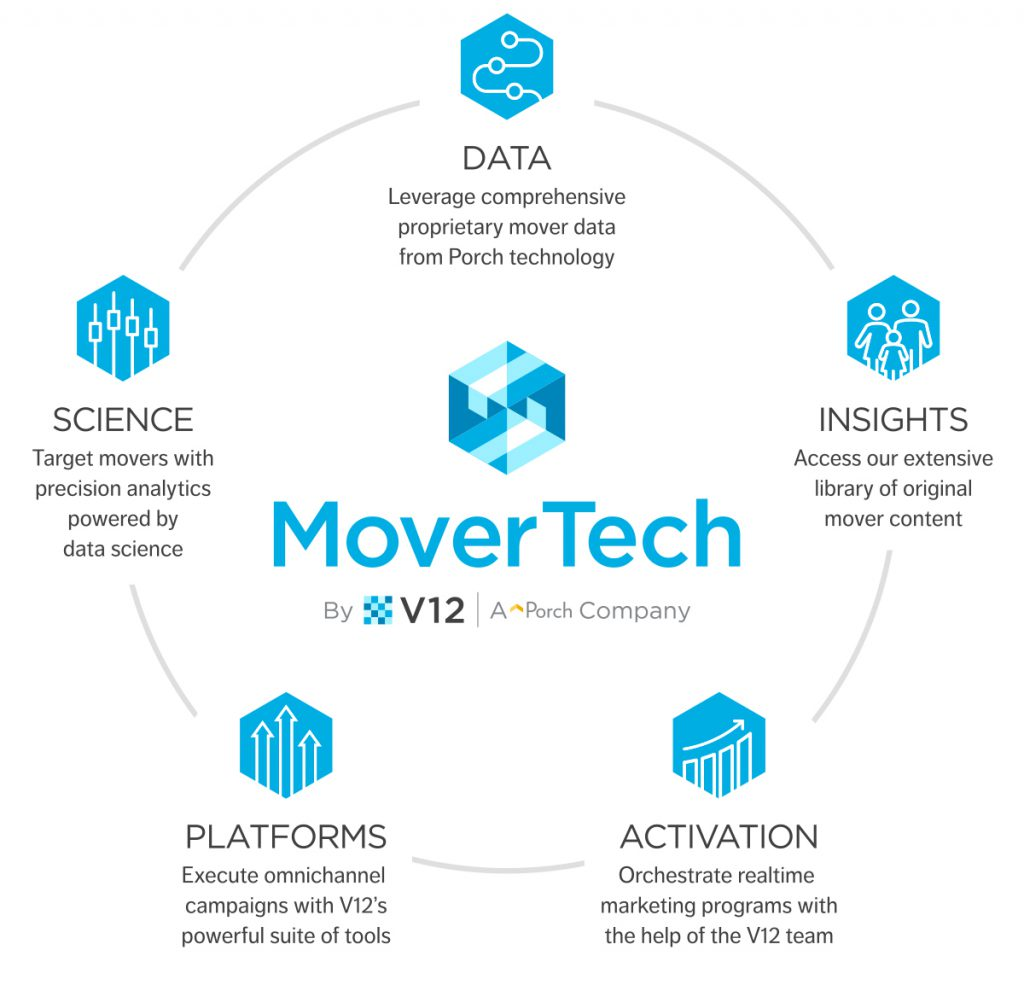 MoverTech-circle-graphic